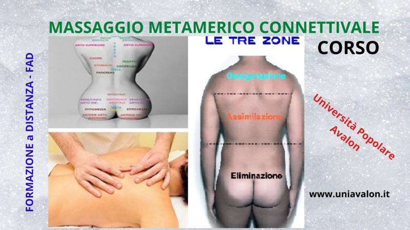 dispensa-massaggio-metamerico-connettivale