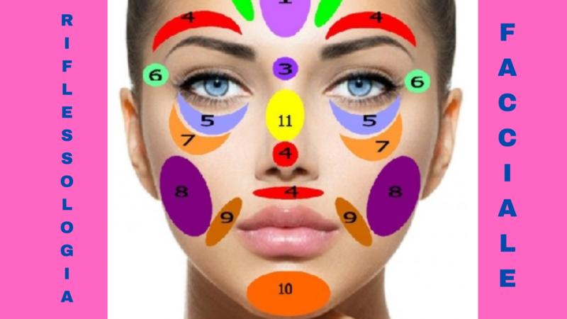 dispensa-riflessologia-facciale